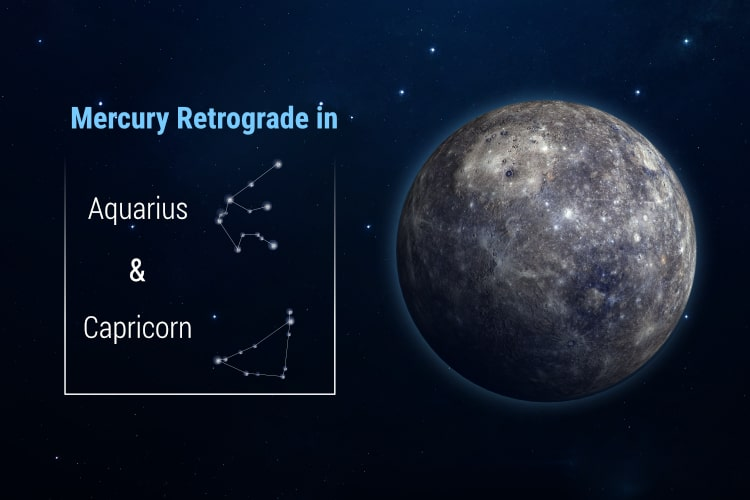 Know all about the Mercury Retrograde in Aquarius and Capricorn